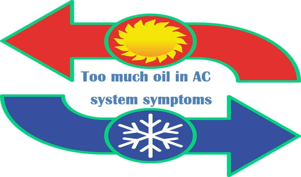 Too much oil in AC system symptoms