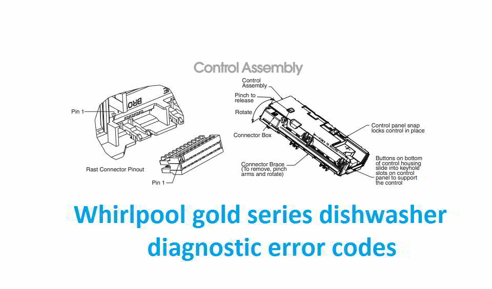 Whirlpool gold series dishwasher diagnostic codes